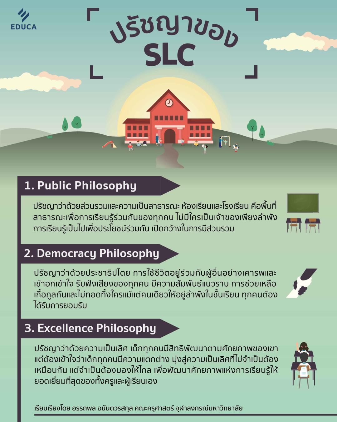 SLC - School as Learning Community