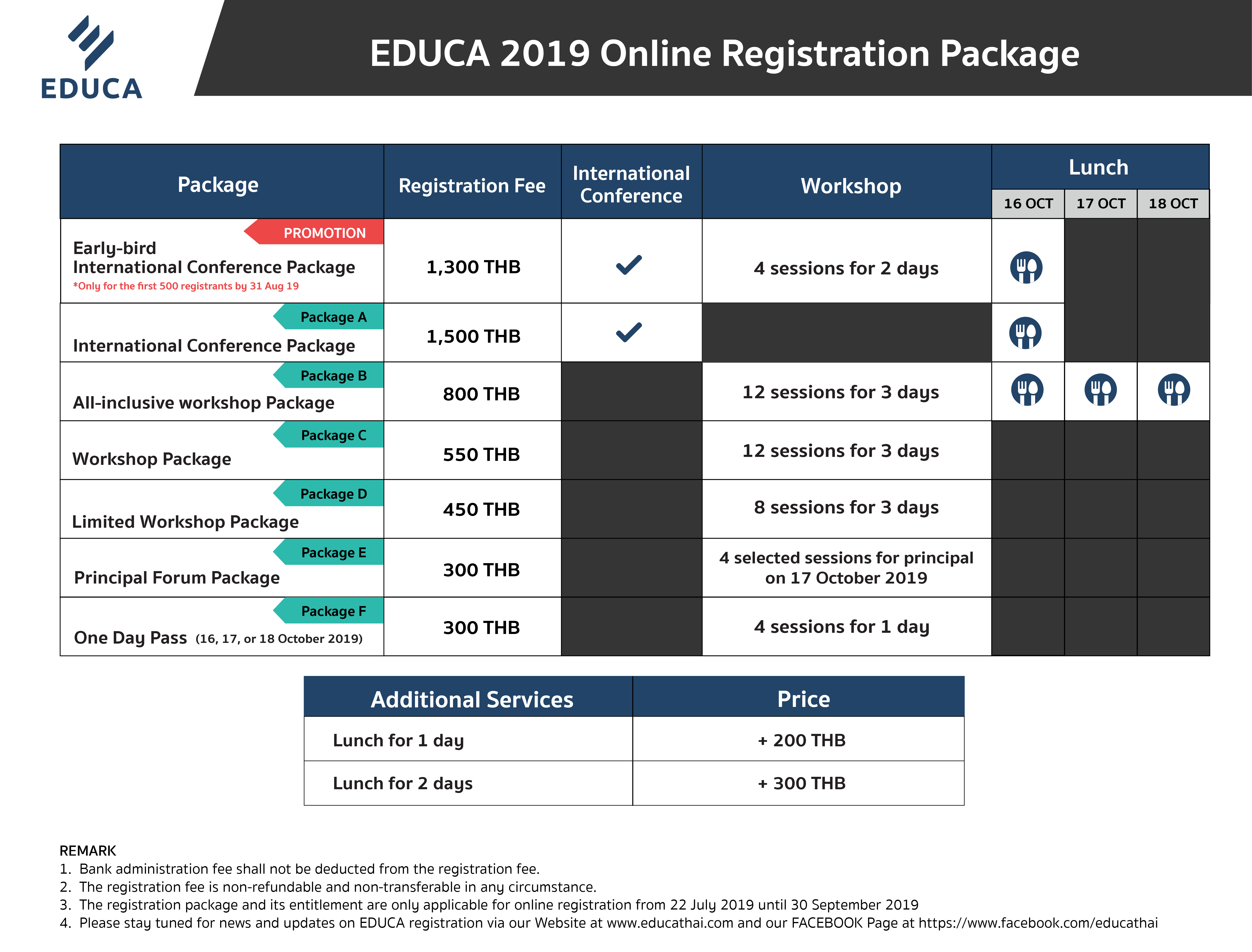 EDUCA 2019 Registration Package & Promotion