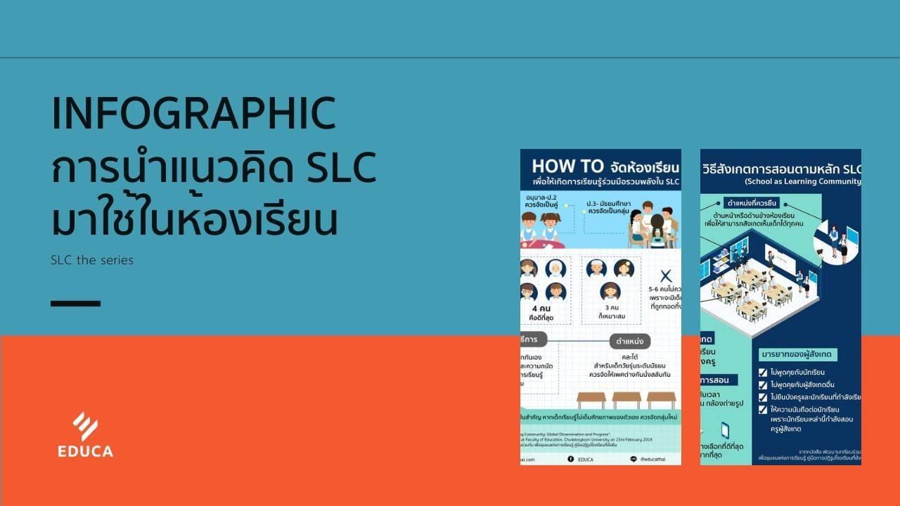 การนำแนวคิด SLC มาใช้ในห้องเรียน พร้อมภาพประกอบ Infographic