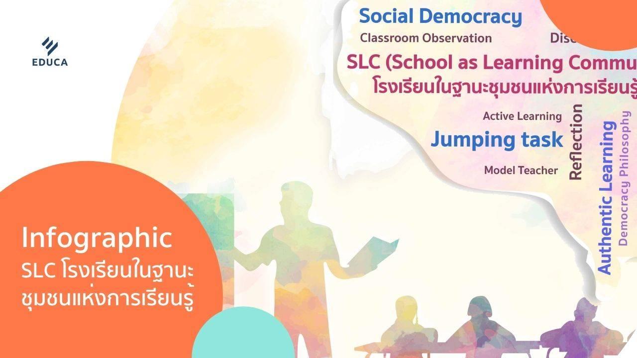 SLC - School as Learning Community โรงเรียนในฐานะชุมชมแห่งการเรียนรู้  พร้อมภาพประกอบ Infographic