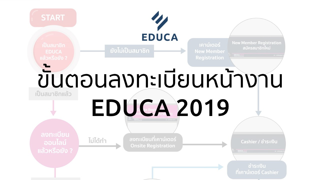 Online Registration EDUCA 2019